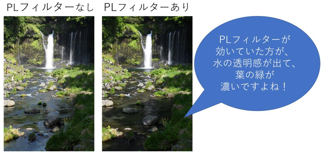 f:id:tatsumo77:20180522144954p:plain