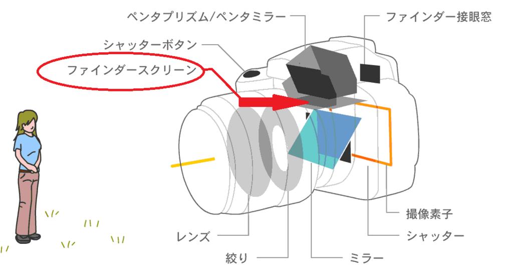 f:id:tatsumo77:20180523061027p:plain