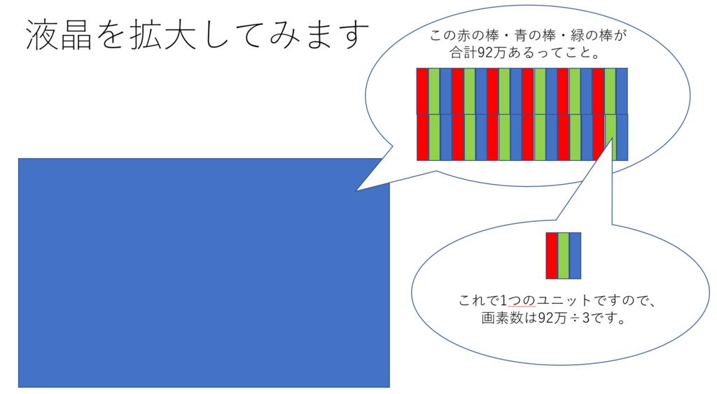 f:id:tatsumo77:20180528130454p:plain