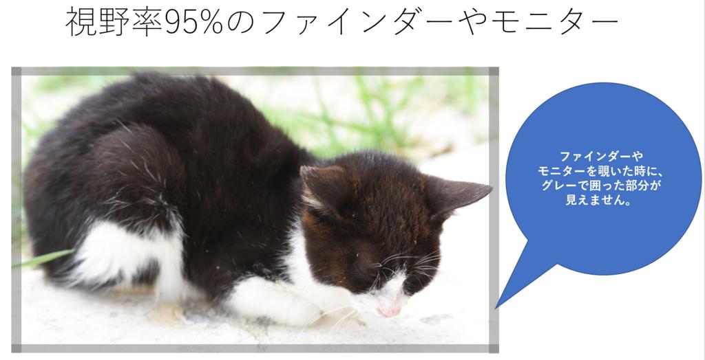 f:id:tatsumo77:20180528132206p:plain