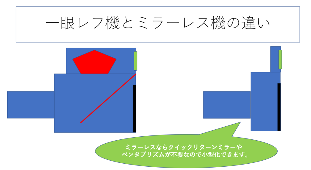 f:id:tatsumo77:20180605220137p:plain