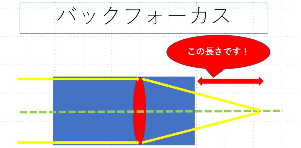 f:id:tatsumo77:20180605220919p:plain