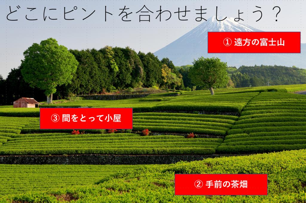 f:id:tatsumo77:20180613104051p:plain