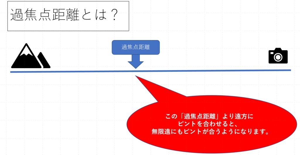 f:id:tatsumo77:20180614172748p:plain