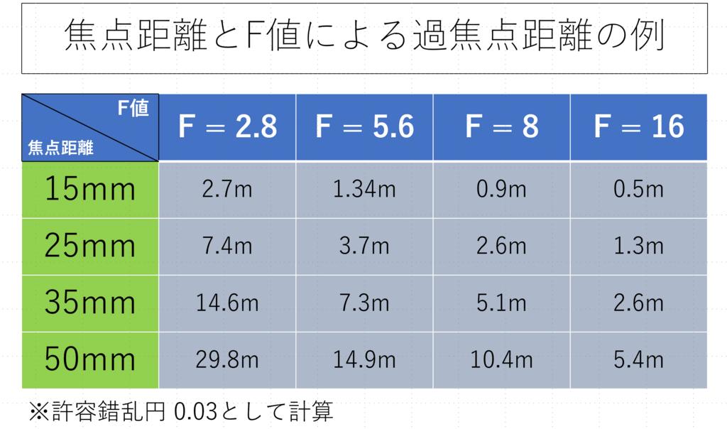 f:id:tatsumo77:20180614174345p:plain