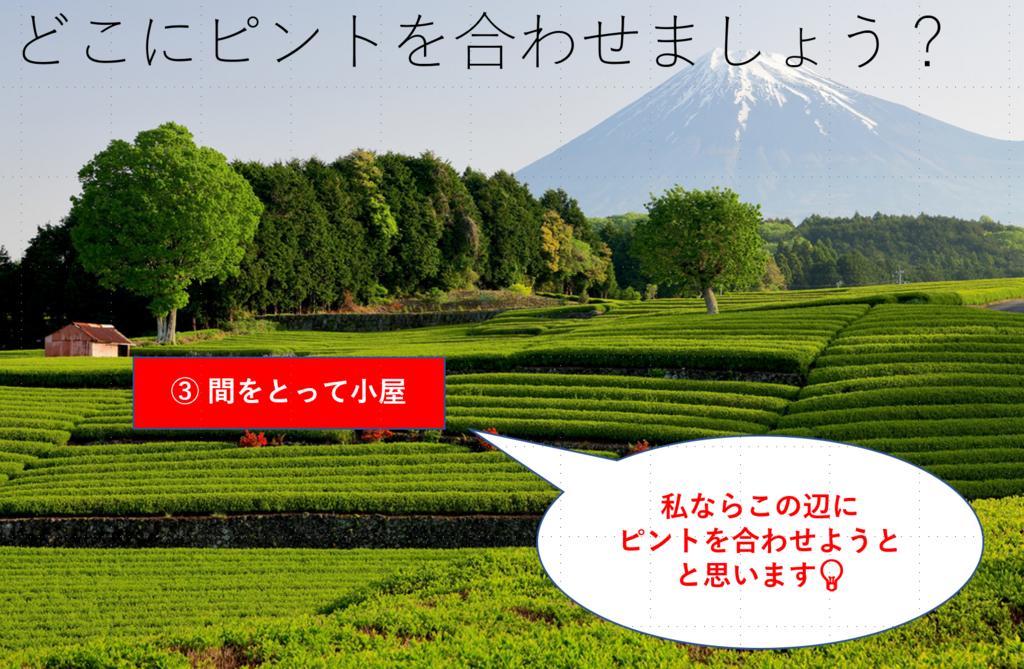 f:id:tatsumo77:20180614180228p:plain