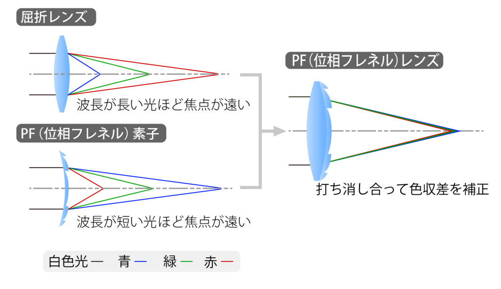 f:id:tatsumo77:20180620115022p:plain