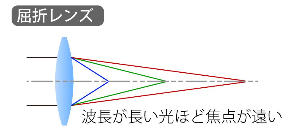 f:id:tatsumo77:20180623143842p:plain