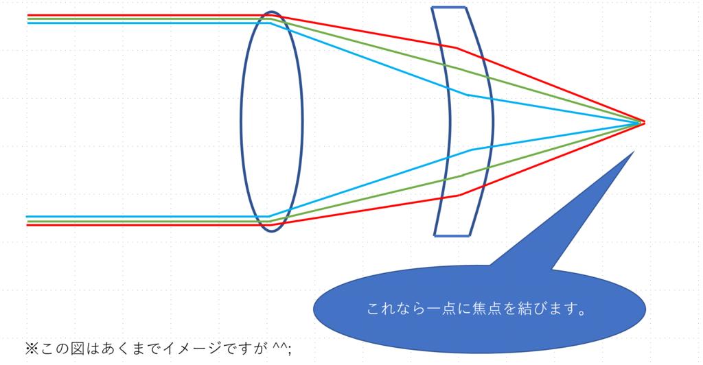f:id:tatsumo77:20180623145755p:plain
