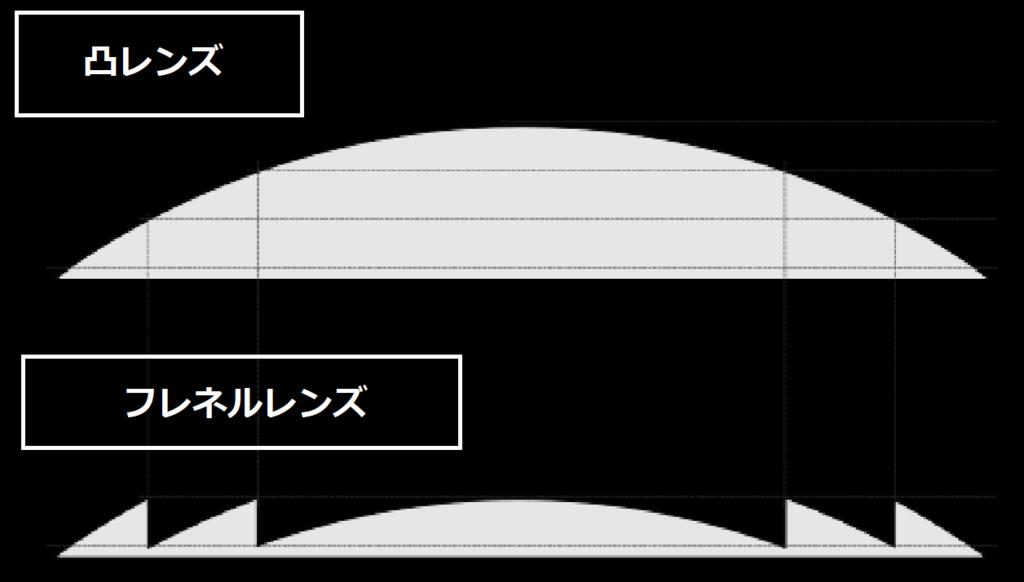 f:id:tatsumo77:20180623151734p:plain