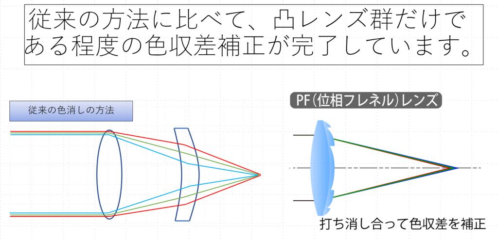 f:id:tatsumo77:20180624144042p:plain