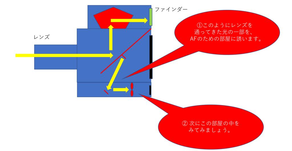 f:id:tatsumo77:20180828214126p:plain