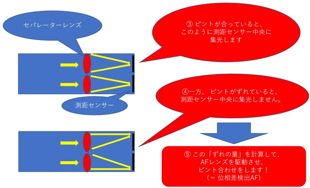 f:id:tatsumo77:20180828214138p:plain