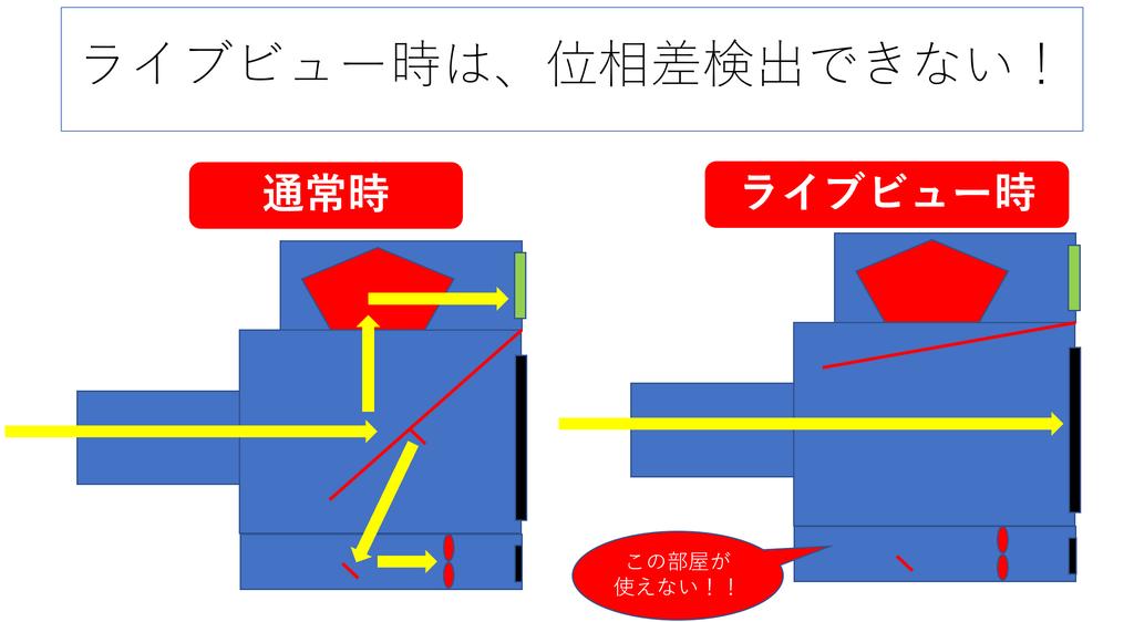 f:id:tatsumo77:20180828224118p:plain