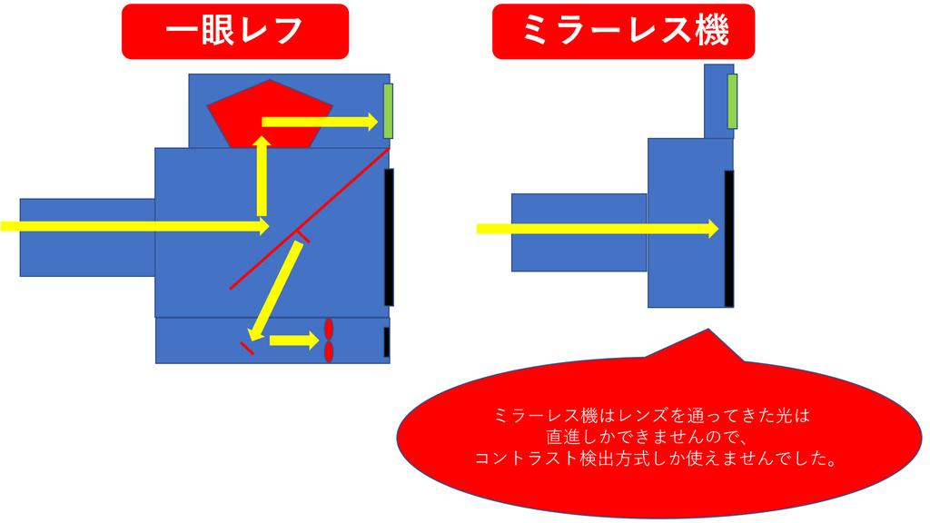 f:id:tatsumo77:20180828224622p:plain