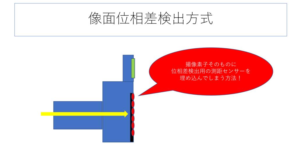 f:id:tatsumo77:20180828224752p:plain