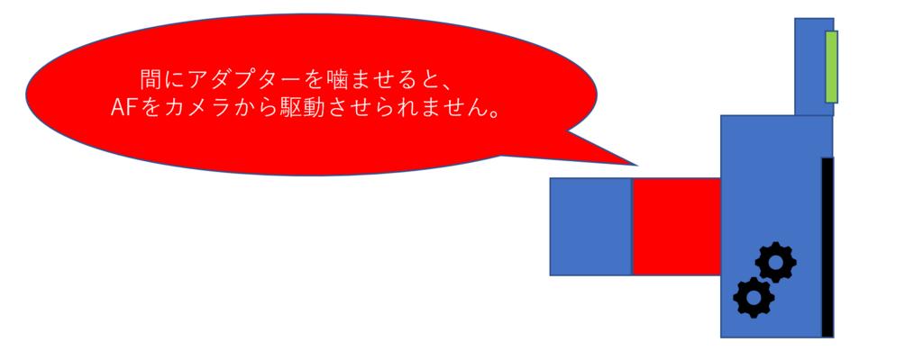 f:id:tatsumo77:20180828230436p:plain