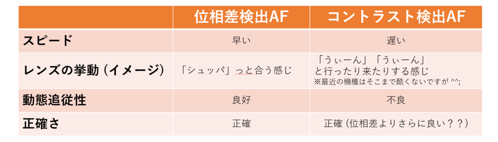 f:id:tatsumo77:20180828231146p:plain