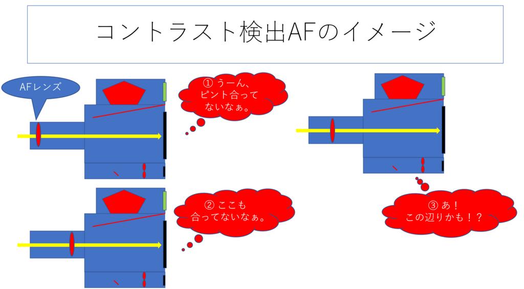 f:id:tatsumo77:20180828231356p:plain