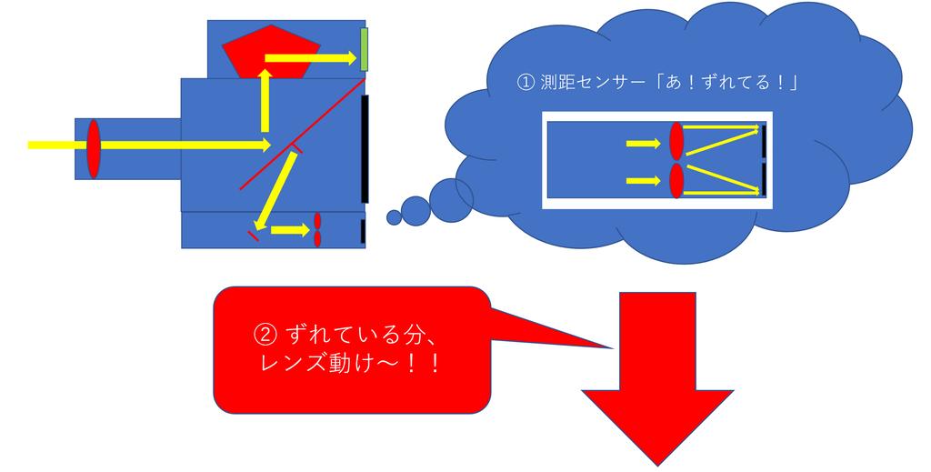 f:id:tatsumo77:20180901095701p:plain