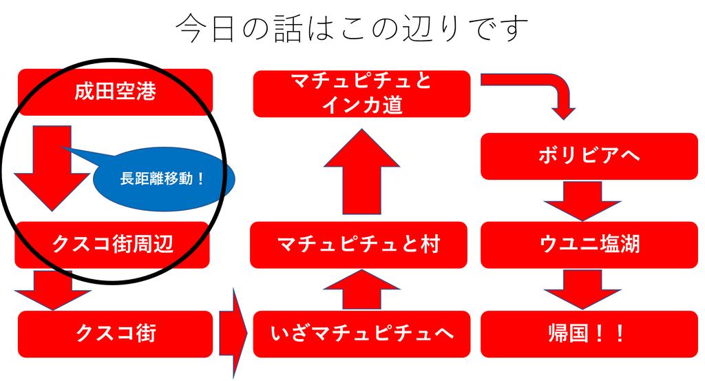 f:id:tatsumo77:20180911190956p:plain