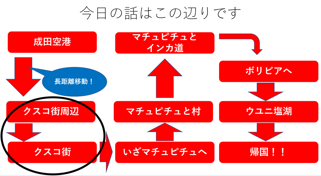 f:id:tatsumo77:20180915092556p:plain