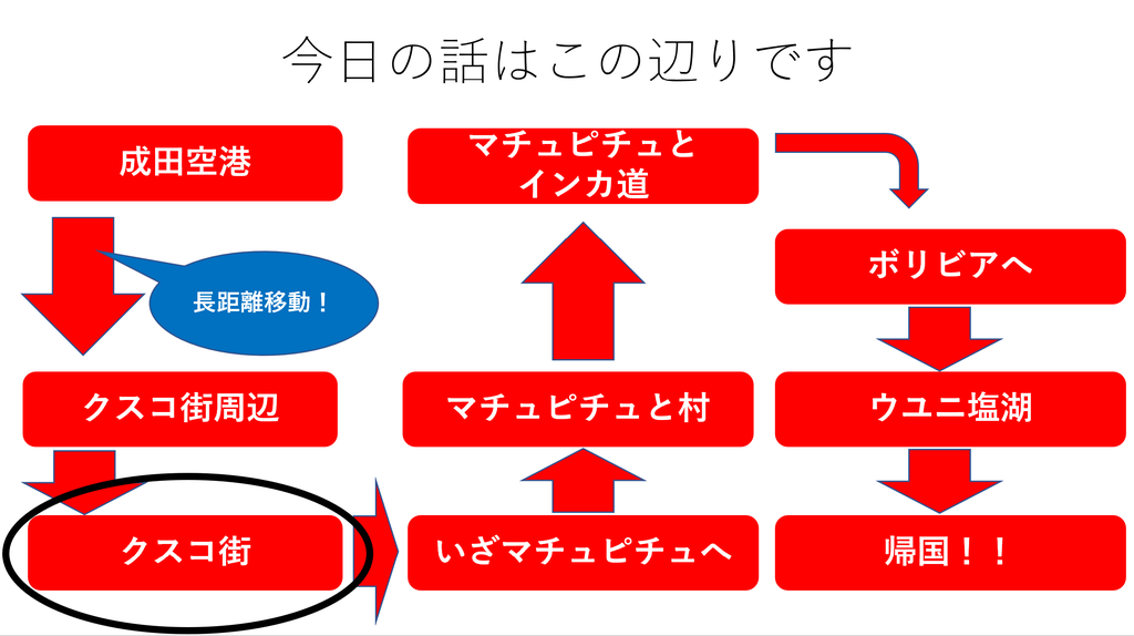 f:id:tatsumo77:20180918150919p:plain