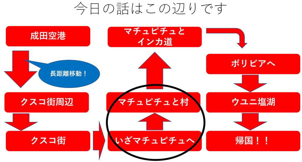 f:id:tatsumo77:20180920100831p:plain