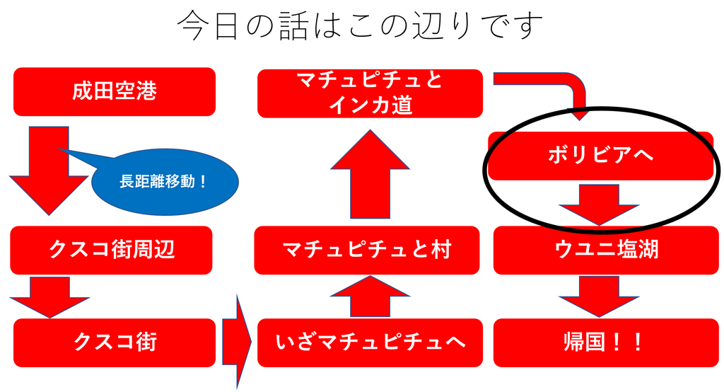 f:id:tatsumo77:20180922111333p:plain