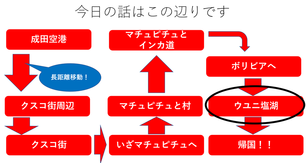 f:id:tatsumo77:20180926015013p:plain