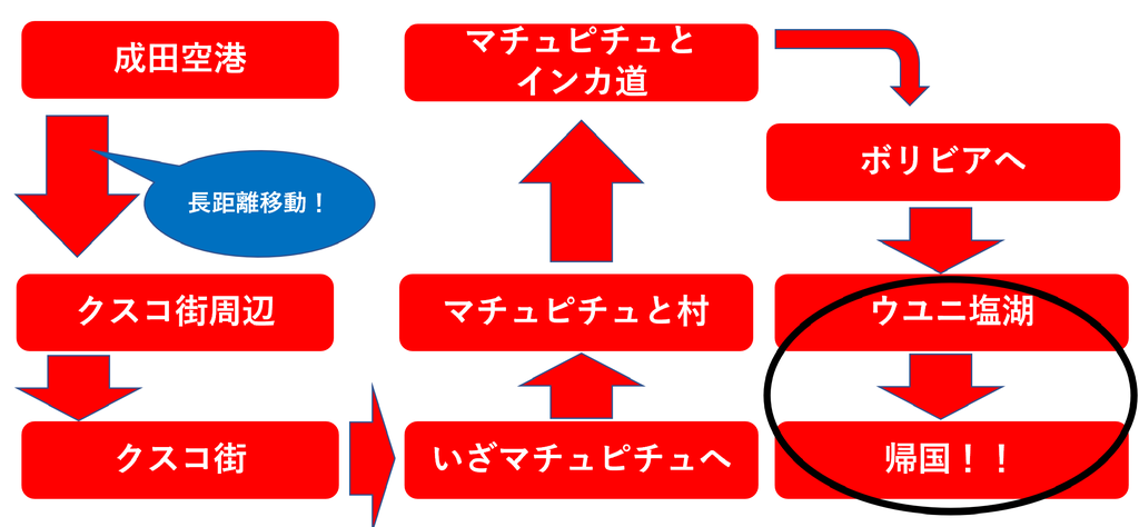 f:id:tatsumo77:20181002164053p:plain