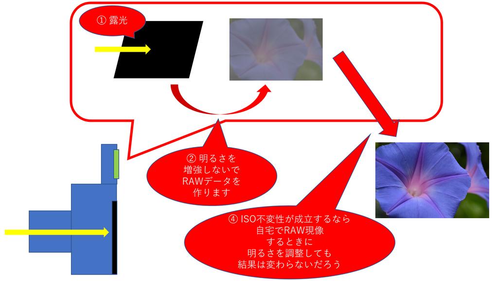 f:id:tatsumo77:20181008115631p:plain