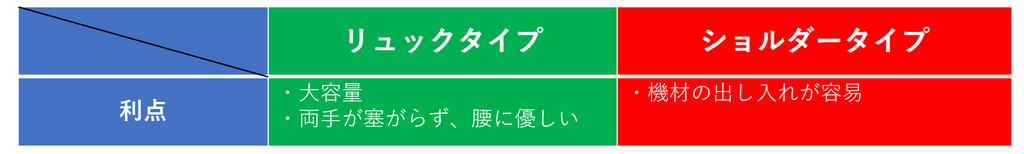 f:id:tatsumo77:20181106145723p:plain