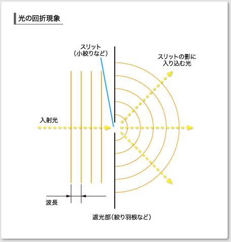 f:id:tatsumo77:20181113215103p:plain