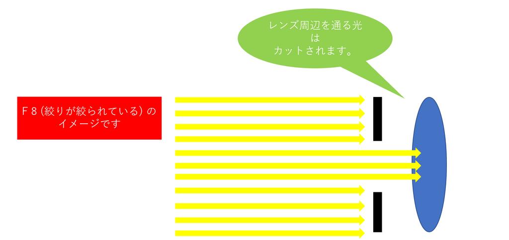 f:id:tatsumo77:20181114052739p:plain