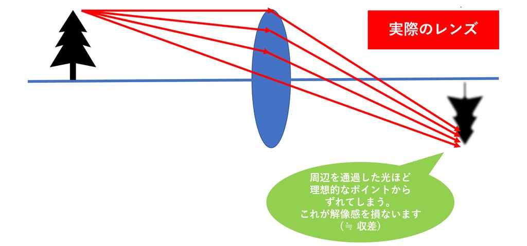 f:id:tatsumo77:20181114053744p:plain