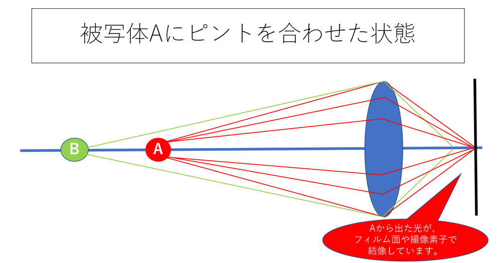 f:id:tatsumo77:20181117112653p:plain