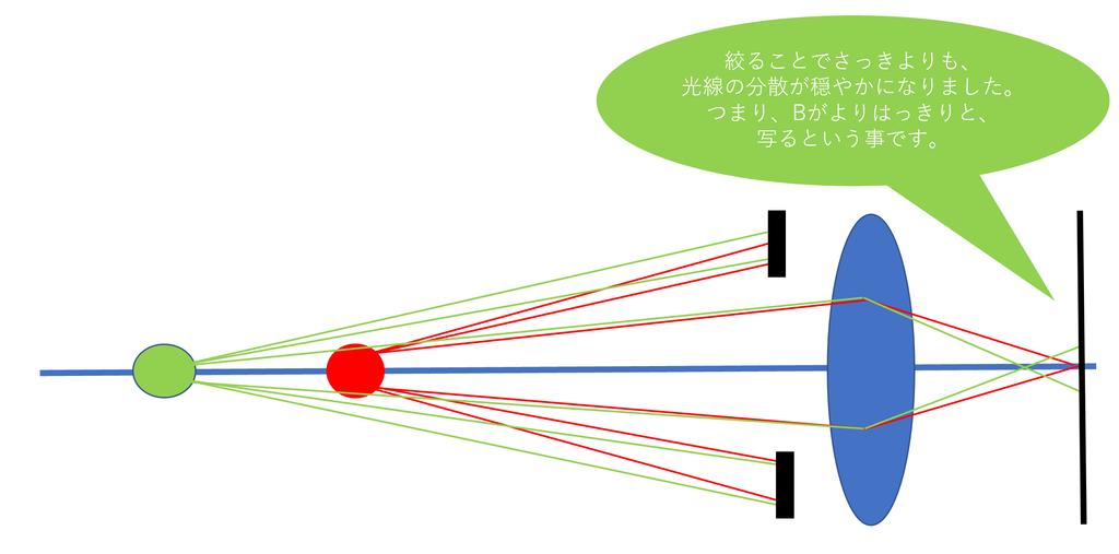f:id:tatsumo77:20181117112829p:plain