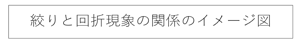 f:id:tatsumo77:20181119085458p:plain