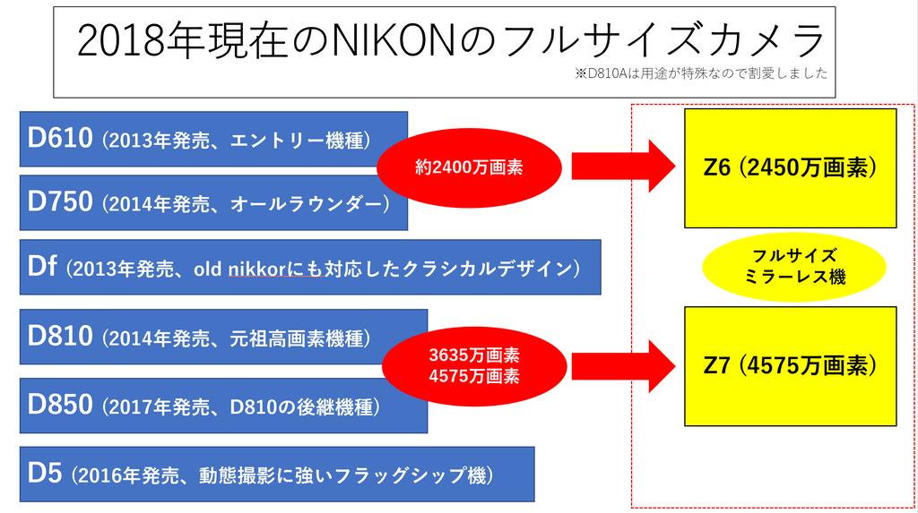 f:id:tatsumo77:20181127171333p:plain