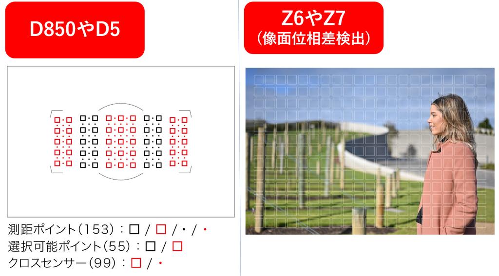 f:id:tatsumo77:20181129103559p:plain