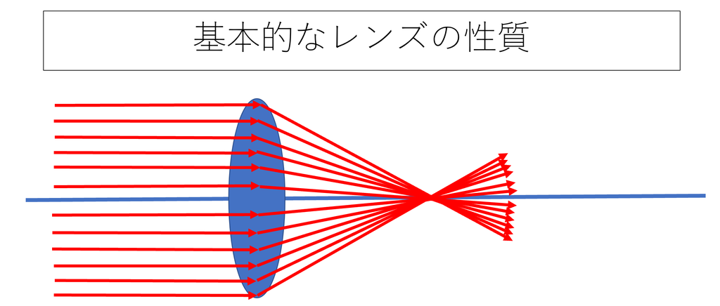 f:id:tatsumo77:20181220141851p:plain