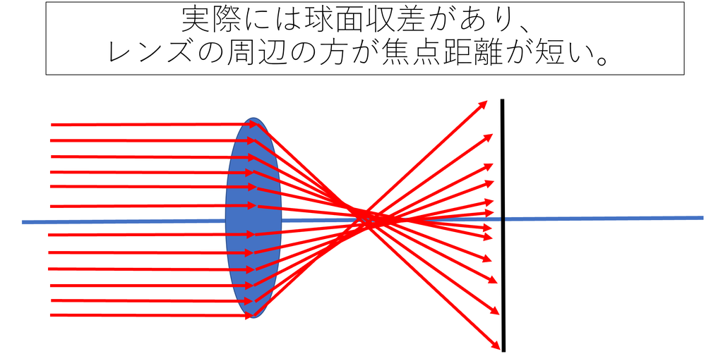 f:id:tatsumo77:20181220141906p:plain