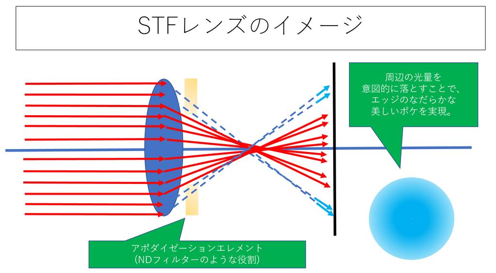 f:id:tatsumo77:20181220142006p:plain