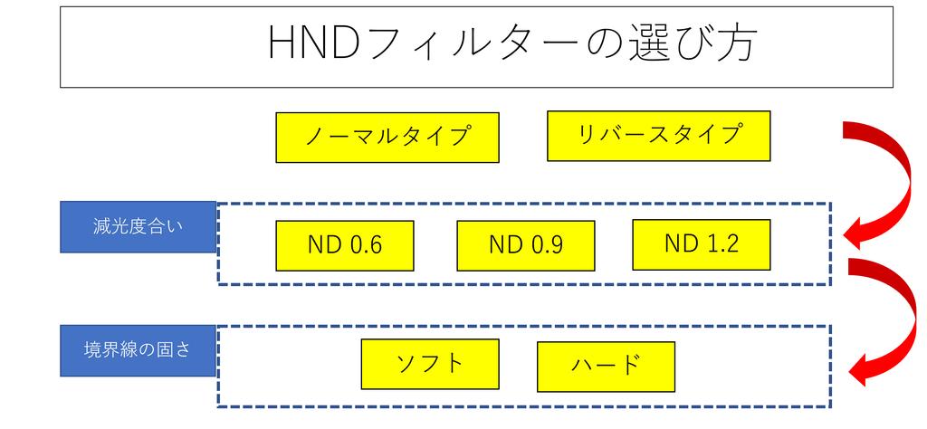 f:id:tatsumo77:20190113095240p:plain