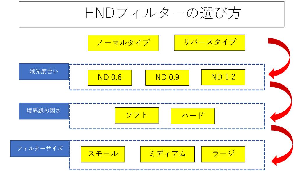 f:id:tatsumo77:20190113095341p:plain