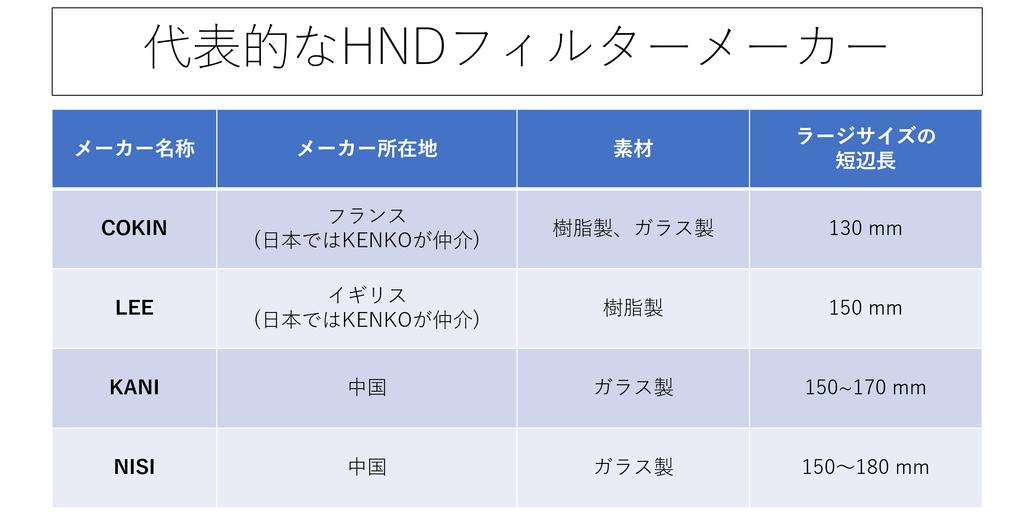 f:id:tatsumo77:20190113102504p:plain