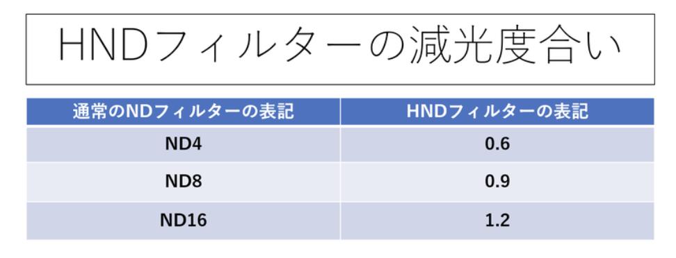 f:id:tatsumo77:20190113191551p:plain