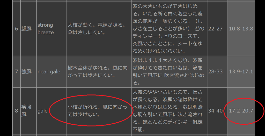 f:id:tatsumo77:20190128095614p:plain