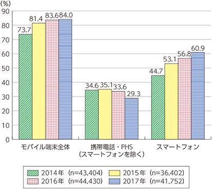 f:id:tatsumo77:20190130060916p:plain